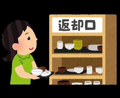 syokuji_henkyaku_guchi.png
